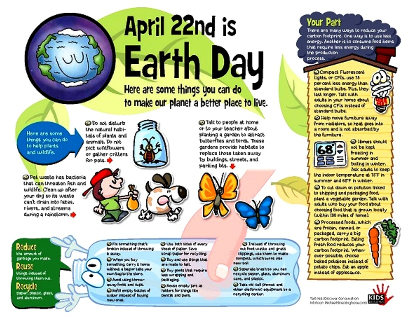 Earth-Day-Infographic